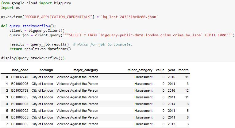 Google BigQuery API request (python) - Serhii Puzyrov